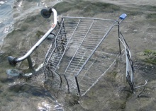 Shopping cart abandonment rate.